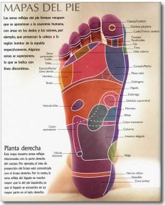 pie derecho Aristética Madrid